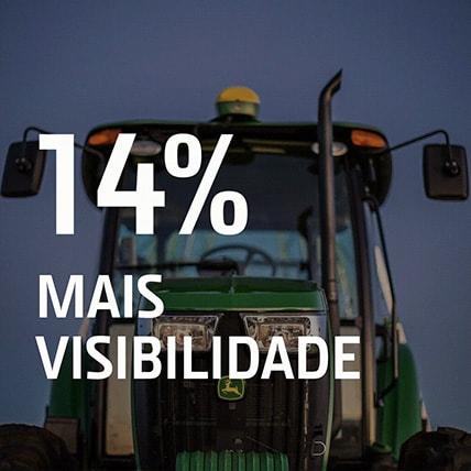 14% Mais Visibilidade